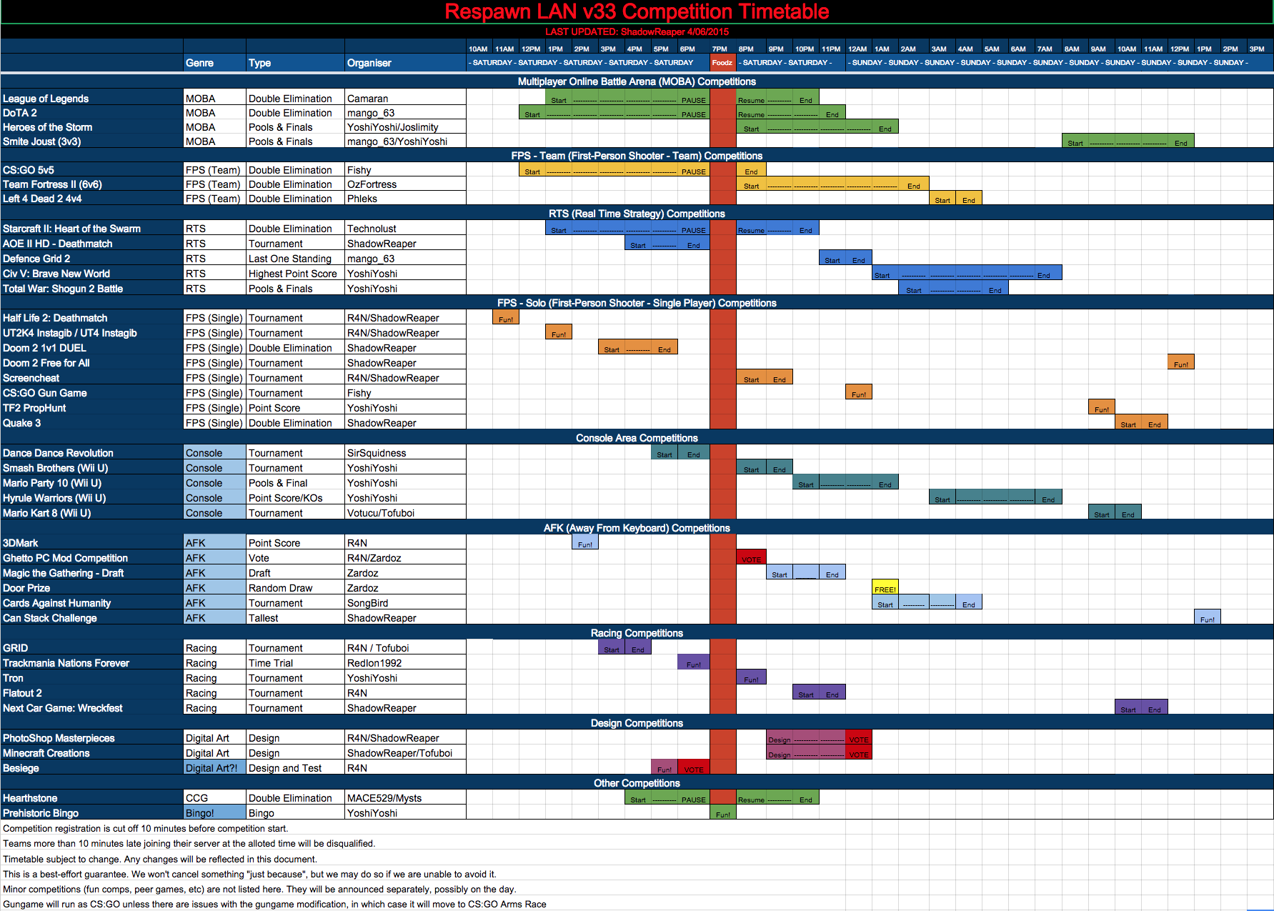 Respawn LAN v33 tournament timetable image