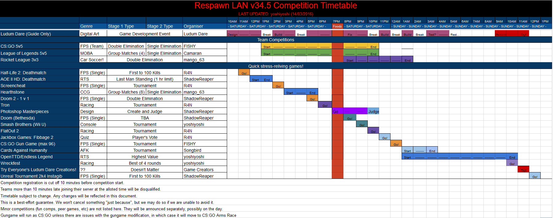 Respawn LAN v34.5 tournament timetable image