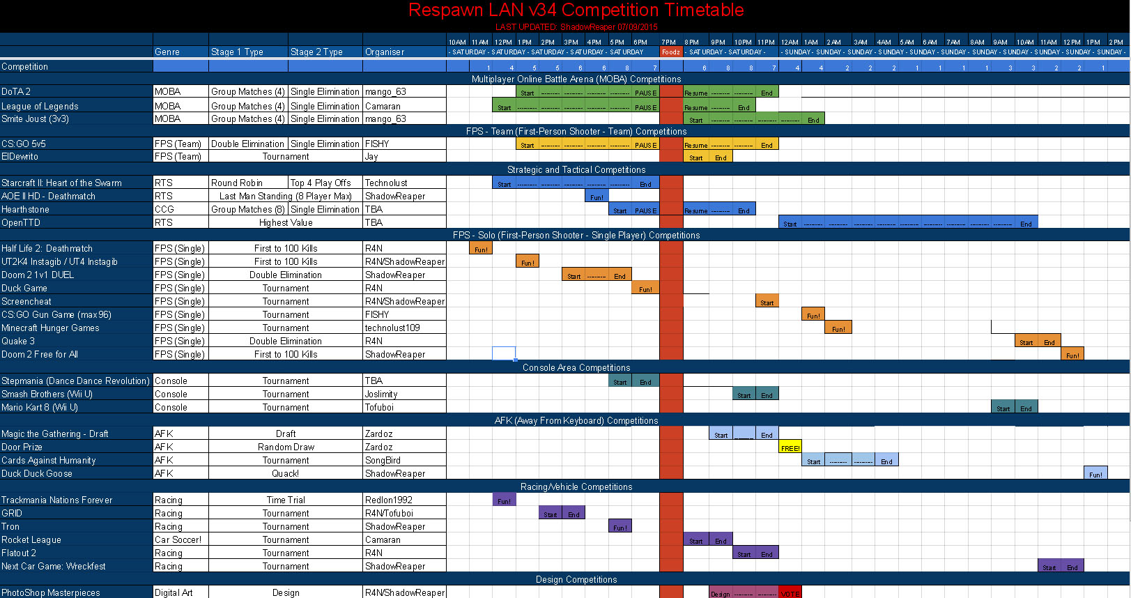 Respawn LAN v34 tournament timetable image